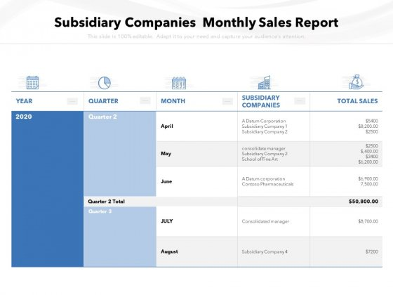 Subsidiary Companies Total Sales Template Ppt PowerPoint Presentation File Files PDF
