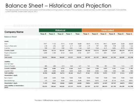 Substitute Financing Pitch Deck Balance Sheet Historical And Projection Rules PDF