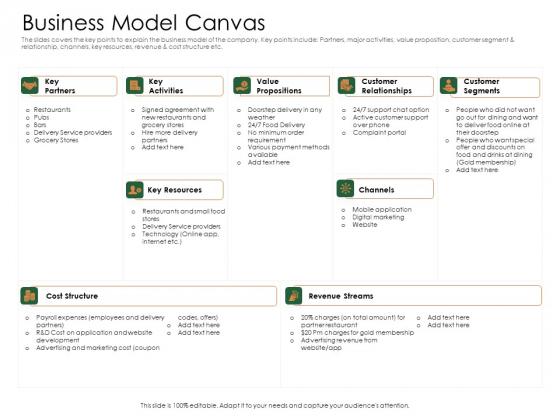 Substitute Financing Pitch Deck Business Model Canvas Slides PDF