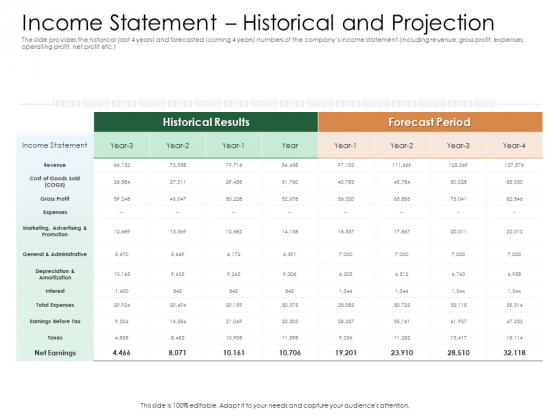 Substitute Financing Pitch Deck Income Statement Historical And Projection Information PDF