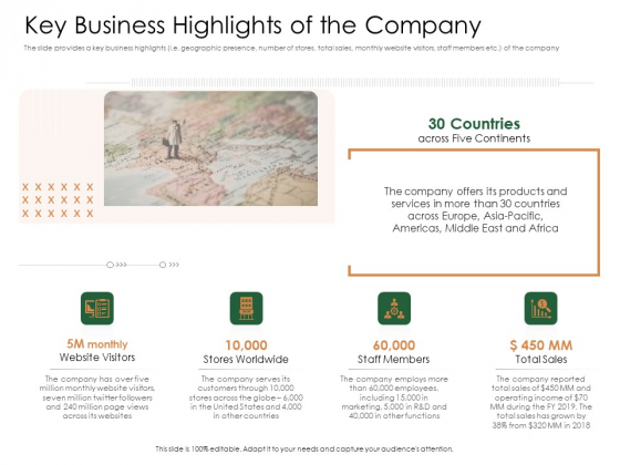 Substitute Financing Pitch Deck Key Business Highlights Of The Company Information PDF