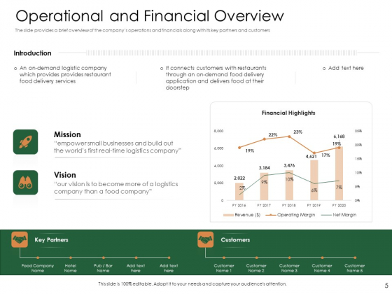 Substitute_Financing_Pitch_Deck_Ppt_PowerPoint_Presentation_Complete_Deck_With_Slides_Slide_5