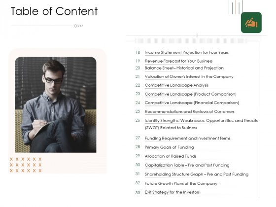 Substitute Financing Pitch Deck Table Of Content Slide Analysis Ideas PDF