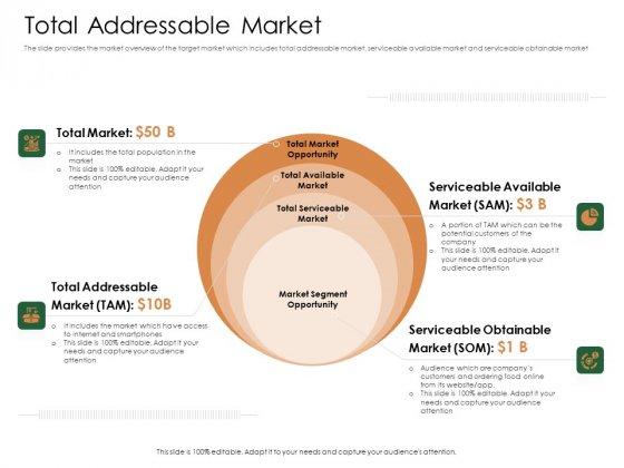 Substitute Financing Pitch Deck Total Addressable Market Information PDF