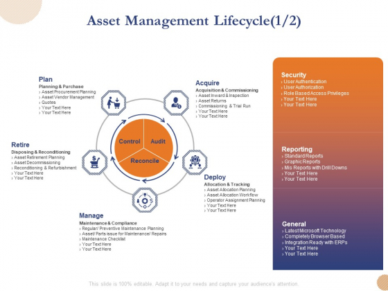 Substructure Segment Analysis Asset Management Lifecycle Ppt Gallery Graphics Example PDF