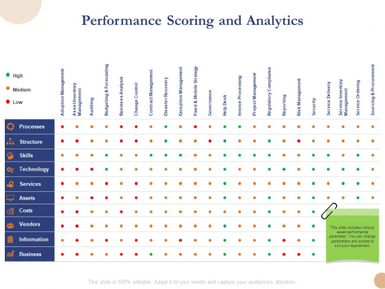 Substructure Segment Analysis Performance Scoring And Analytics Ppt Styles Layouts PDF
