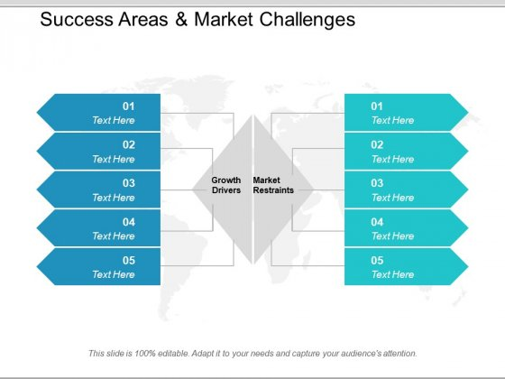 Success Areas And Market Challenges Ppt Powerpoint Presentation Show Templates