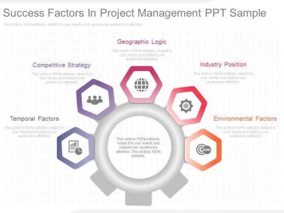 success_factors_in_project_management_ppt_sample_1   success_factors_in_project_management_ppt_sample_2   success_factors_in_project_management_ppt_sample_3