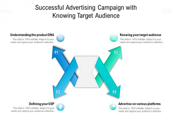 Successful Advertising Campaign With Knowing Target Audience Ppt PowerPoint Presentation Slides Samples