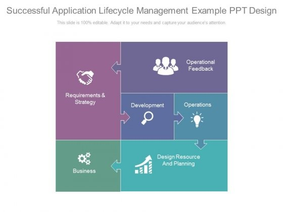 Successful Application Lifecycle Management Example Ppt Design