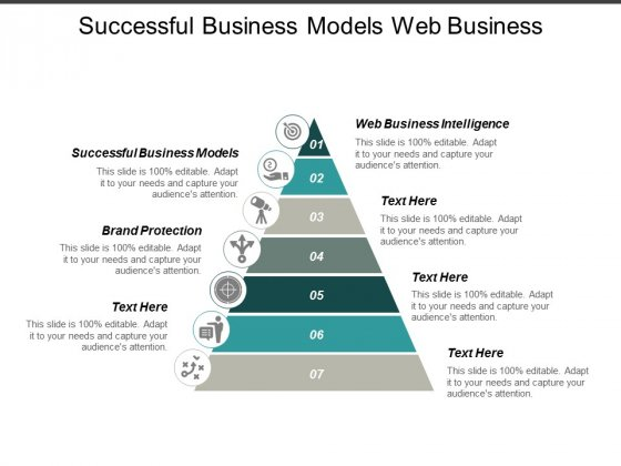 Successful Business Models Web Business Intelligence Brand Protection Ppt PowerPoint Presentation Show Summary