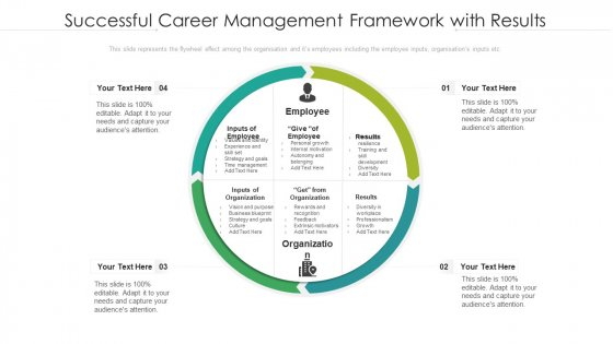 Successful Career Management Framework With Results Ppt Professional Example File PDF