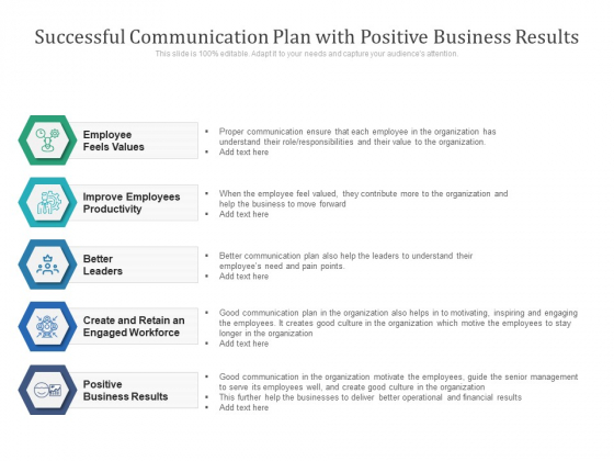 Successful Communication Plan With Positive Business Results Ppt PowerPoint Presentation File Formats PDF