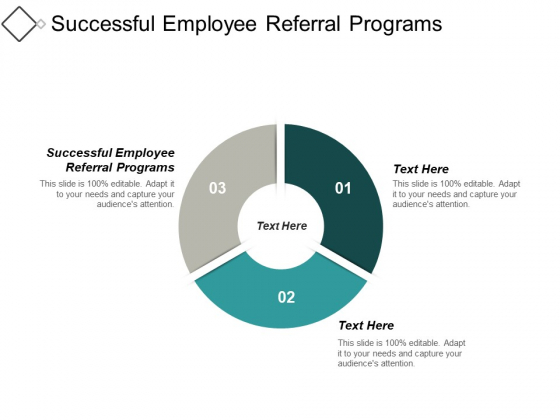 Successful Employee Referral Programs Ppt PowerPoint Presentation Diagram Graph Charts