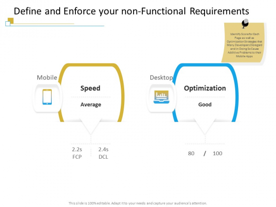 Successful Mobile Strategies For Business Define And Enforce Your Non Functional Requirements Portrait PDF