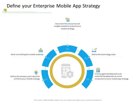 Successful Mobile Strategies For Business Define Your Enterprise Mobile App Strategy Structure PDF
