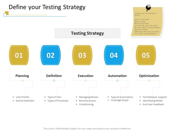 Successful Mobile Strategies For Business Define Your Testing Strategy Background PDF