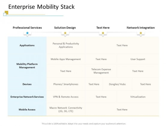 Successful Mobile Strategies For Business Enterprise Mobility Stack Icons PDF