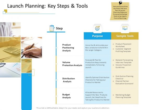 Successful Mobile Strategies For Business Launch Planning Key Steps And Tools Demonstration PDF