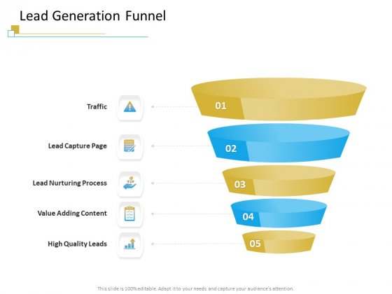 Successful Mobile Strategies For Business Lead Generation Funnel Demonstration PDF
