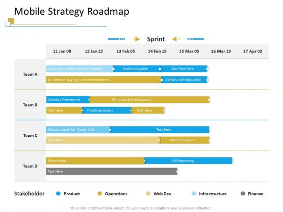 Successful_Mobile_Strategies_For_Business_Mobile_Strategy_Roadmap_Pictures_PDF_Slide_1