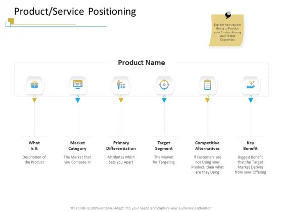 Successful Mobile Strategies For Business Product Service Positioning Summary PDF
