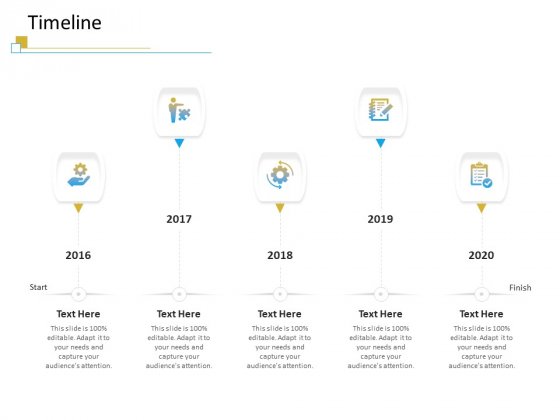 Successful Mobile Strategies For Business Timeline Microsoft PDF