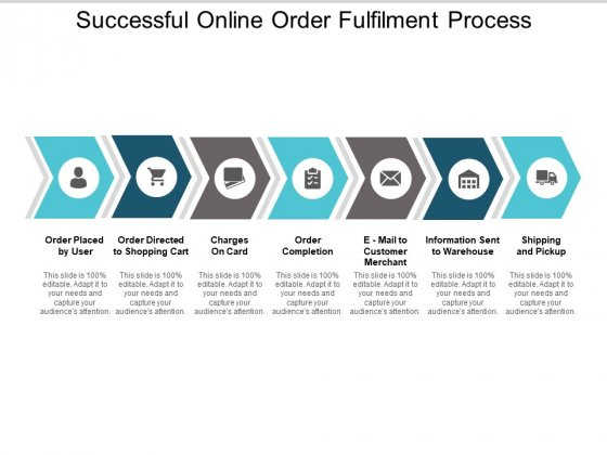 Successful Online Order Fulfilment Process Ppt Powerpoint Presentation Inspiration Examples