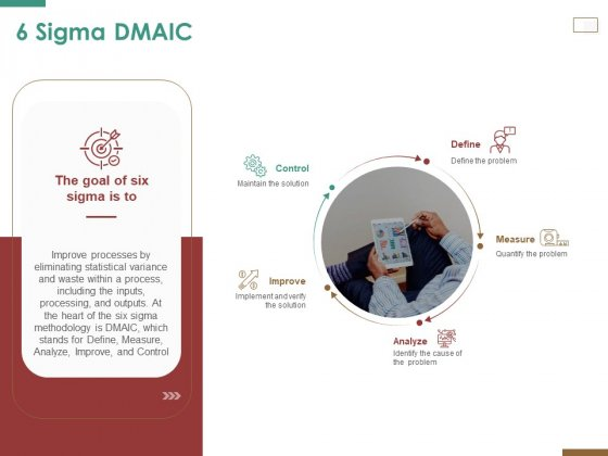 Successful Strategy Implementation Process Organization 6 Sigma DMAIC Demonstration PDF