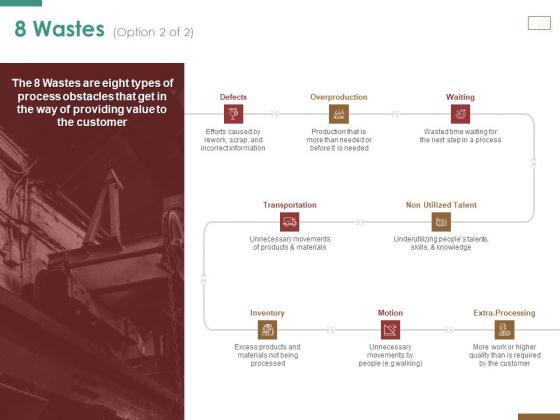 Successful Strategy Implementation Process Organization 8 Wastes Talent Information PDF