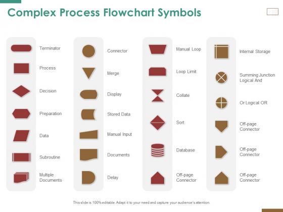 Successful Strategy Implementation Process Organization Complex Process Flowchart Symbols Download PDF