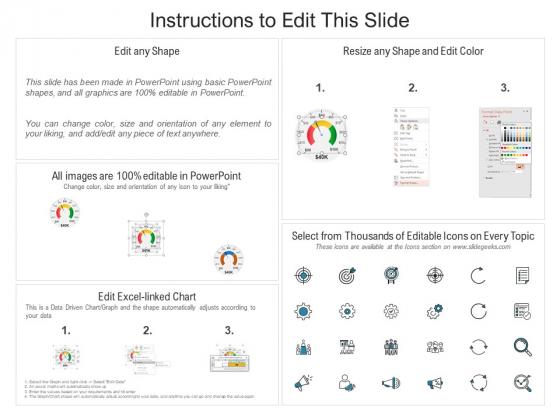 Successful_Strategy_Implementation_Process_Organization_Dashboard_Themes_PDF_Slide_2