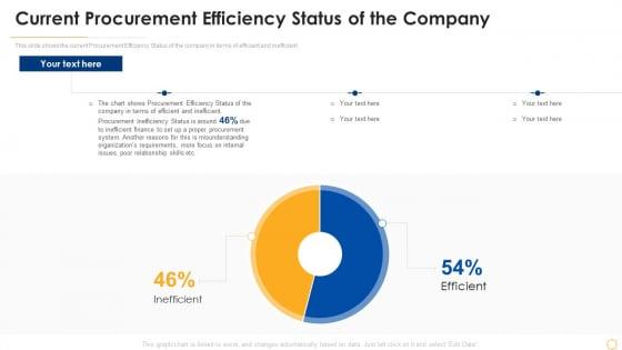 Successful_Vendor_Management_Approaches_To_Boost_Procurement_Efficiency_Current_Procurement_Efficiency_Clipart_PDF_Slide_1