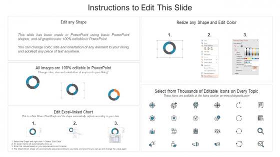 Successful_Vendor_Management_Approaches_To_Boost_Procurement_Efficiency_Estimated_Procurement_Efficiency_Infographics_PDF_Slide_2