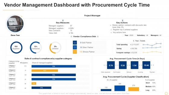 Successful_Vendor_Management_Approaches_To_Boost_Procurement_Efficiency_Vendor_Management_Dashboard_Themes_PDF_Slide_1
