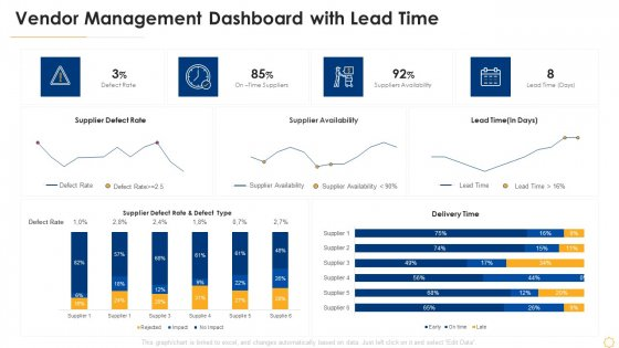 Successful_Vendor_Management_Approaches_To_Boost_Procurement_Efficiency_Vendor_Management_Dashboard_With_Lead_Time_Themes_PDF_Slide_1