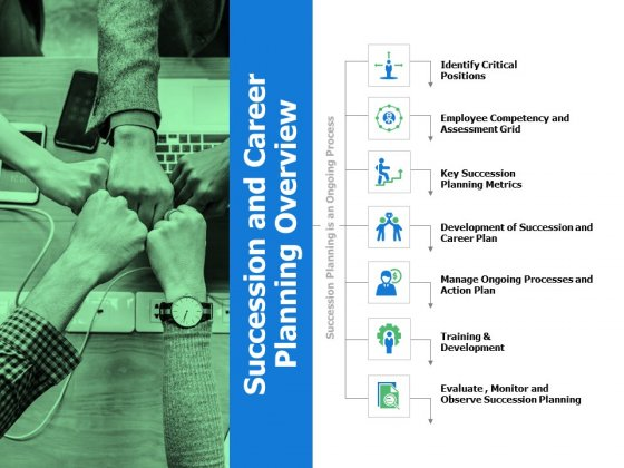 Succession And Career Planning Overview Ppt Powerpoint Presentation Summary Backgrounds