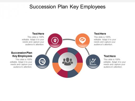 Succession Plan Key Employees Ppt PowerPoint Presentation Show Slide Cpb Pdf