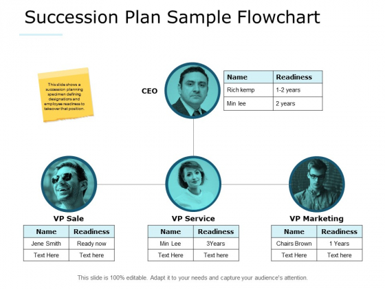 Succession Plan Sample Flowchart Ppt PowerPoint Presentation Show Rules