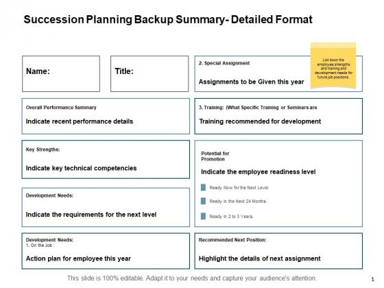 Succession Planning Backup Summary Detailed Format Ppt PowerPoint Presentation Portfolio Slideshow