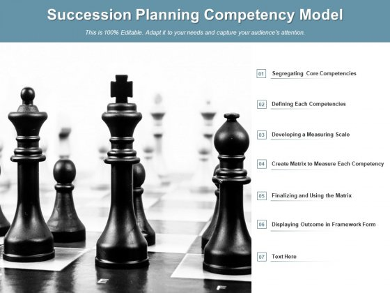 Succession Planning Competency Model Ppt Powerpoint Presentation Pictures Graphics