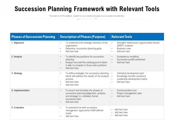 Succession Planning Framework With Relevant Tools Ppt PowerPoint Presentation Layouts Images PDF