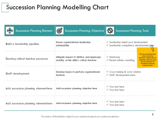 Succession Planning Modelling Chart Ppt PowerPoint Presentation Infographics Slide Portrait
