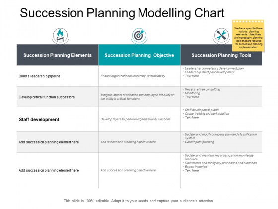Succession Planning Modelling Chart Ppt PowerPoint Presentation Professional Gridlines