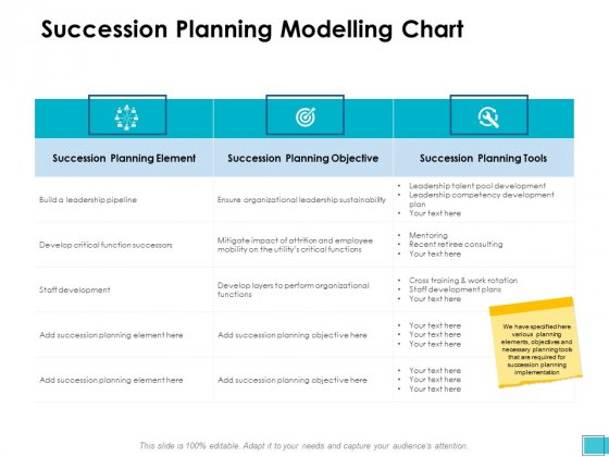 Succession Planning Modelling Chart Ppt PowerPoint Presentation Professional Inspiration
