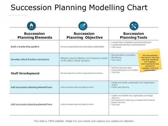 Succession Planning Modelling Chart Ppt PowerPoint Presentation Visual Aids Background Images