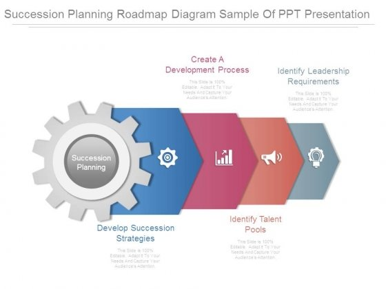 Succession Planning PowerPoint Templates Slides And Graphics - Leadership roadmap template