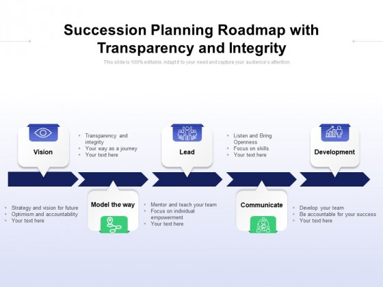 Succession Planning Roadmap With Transparency And Integrity Ppt PowerPoint Presentation Show Display PDF