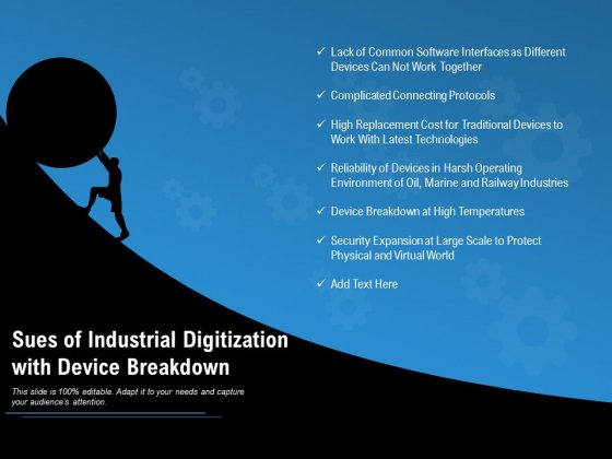 Sues Of Industrial Digitization With Device Breakdown Ppt PowerPoint Presentation Outline Professional
