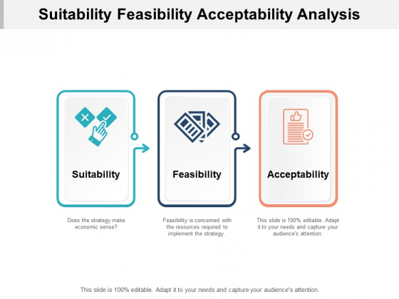 Suitability Feasibility Acceptability Analysis Ppt PowerPoint Presentation File Graphics Pictures